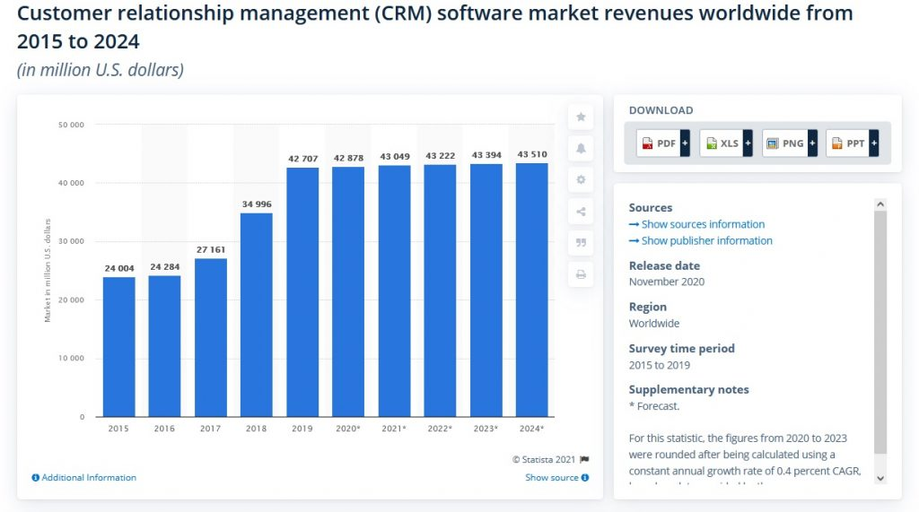 The-Importance-of-CRM-in-Digital-Marketing-What-is-CRM?